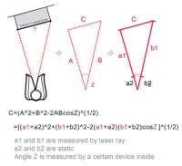 red_point_measure_4