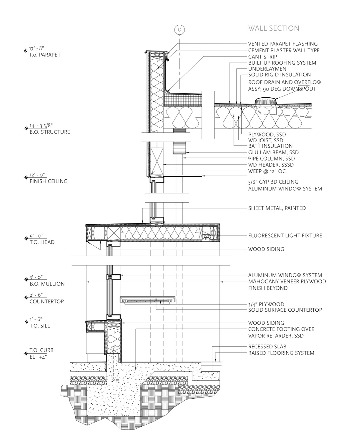 Ingleside branch library 31 karmatrendz for Construction drawings and details for interiors