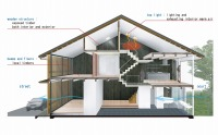 Kyoto_Model_A_House_With_3_Walls_23