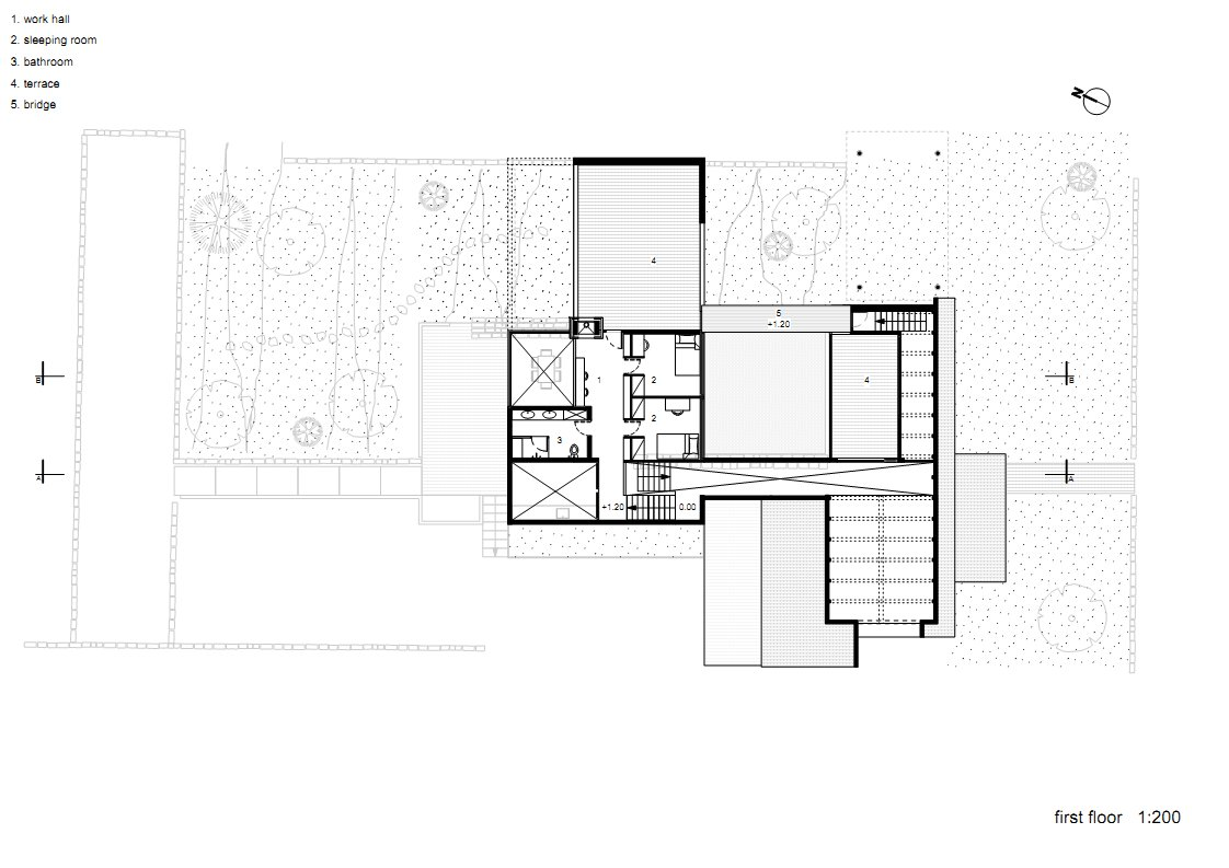 Hotel villa by uri cohen architects karmatrendz for Plan de villa moderne